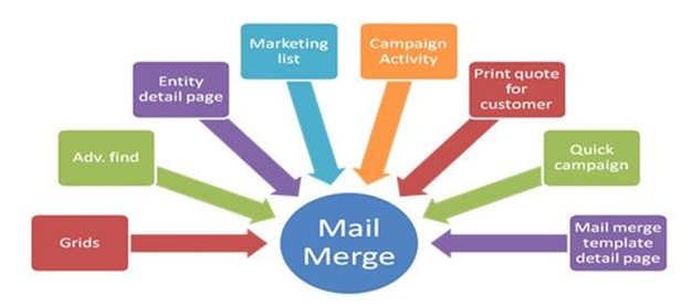 how to create a mail merge template