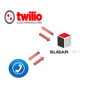 sugar-and-twillo-480x480
