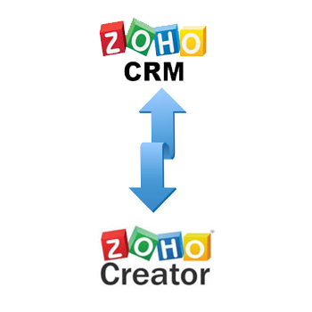 zoho-crm-with-zoho-creator1-480x480